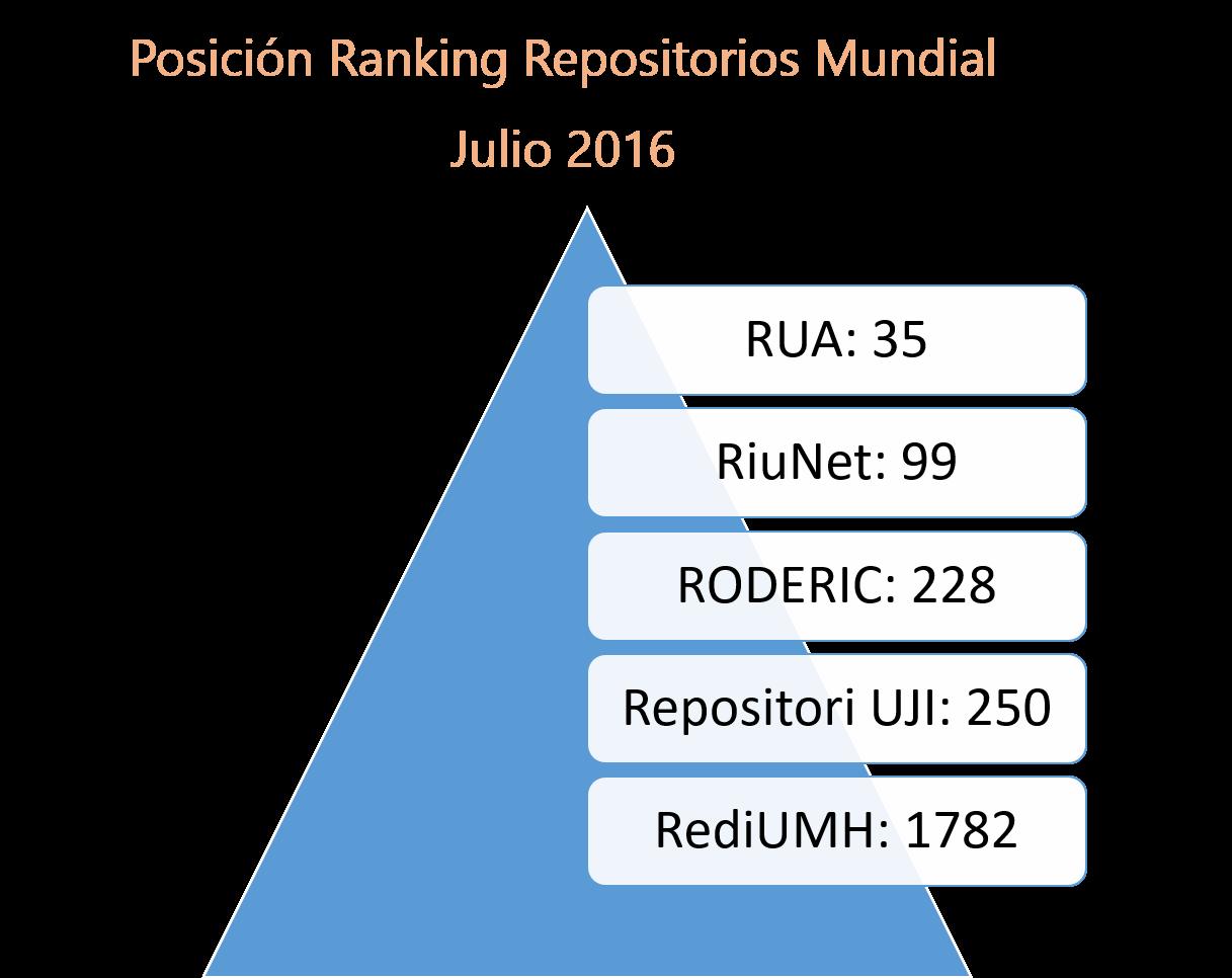 Rankingmundial